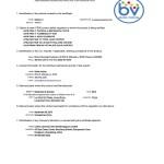 Display Sqwishland City JY22215